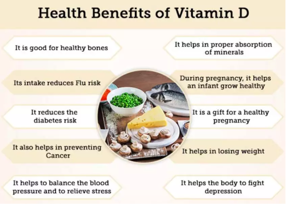 Health benefit of vitamin D